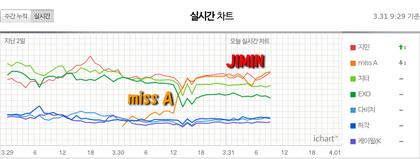 008missA vs Jimin.png